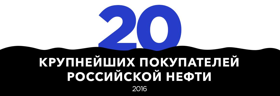 Рейтинг крупнейших покупателей российской нефти — 2016