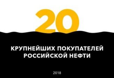 20 крупнейших покупателей российской нефти