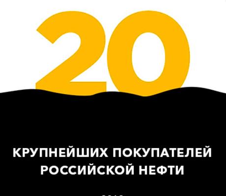 Рейтинг крупнейших покупателей российской нефти 2018