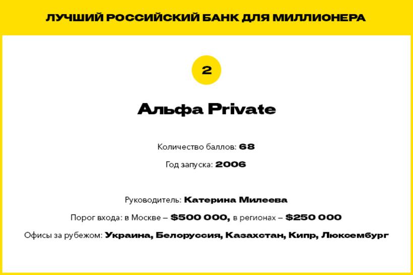 альфа банк запорожье шевченковский