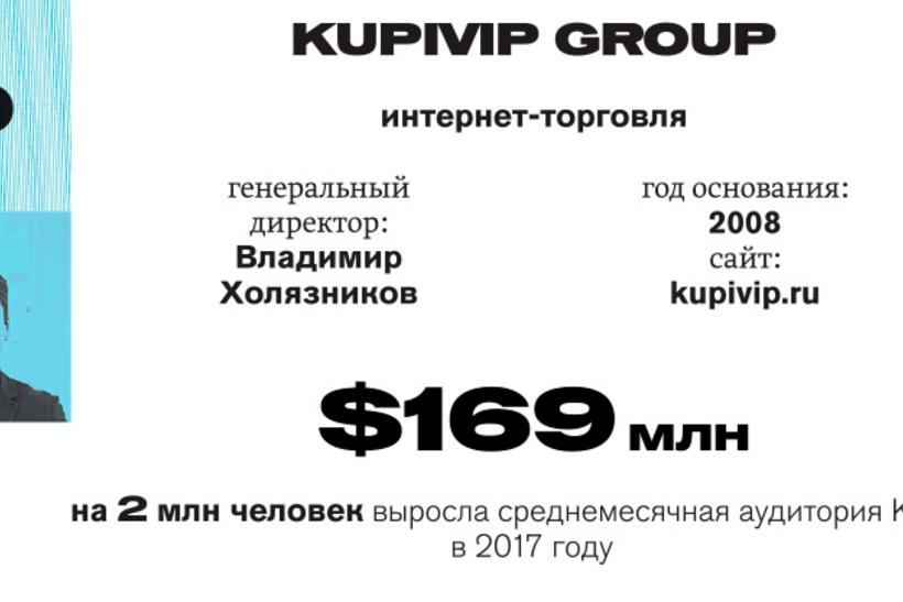 1a50e3124c4d 20 самых дорогих компаний Рунета — 2018. Рейтинг Forbes. Фото ...
