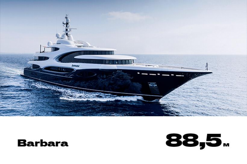 12. Barbara