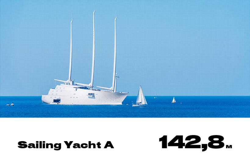 3. Sailing Yacht A
