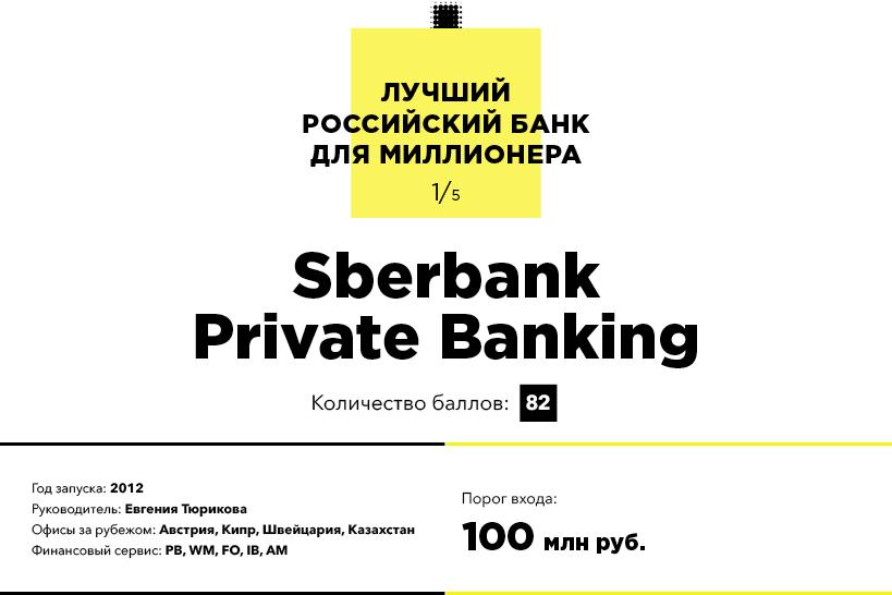 Принуждение к патриотизму. Рейтинг банков и управляющих компаний для миллионеров