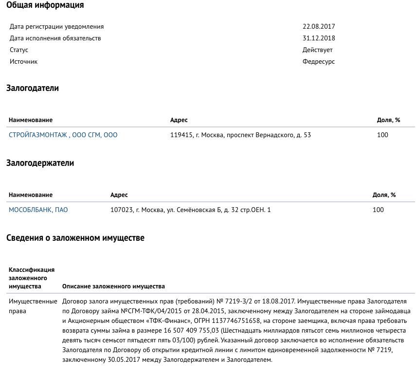 Русский миллиардер Аркадий Ротенберг может купить 94,2% «Мостотреста»