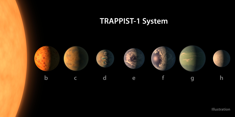NASA-ждение: нужны ли нам пришельцы, чтобы спасти себя от нас самих?