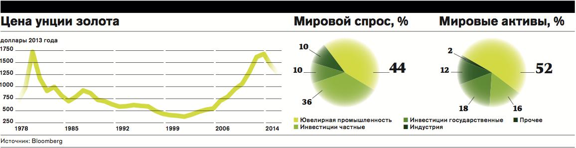Нажмите на инфографику для увеличения масштаба