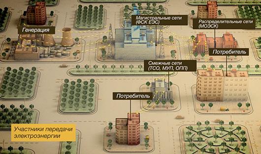 """Для наглядности """"Меркатор"""" часто использует в корпоративных роликах видеоинфографику"""