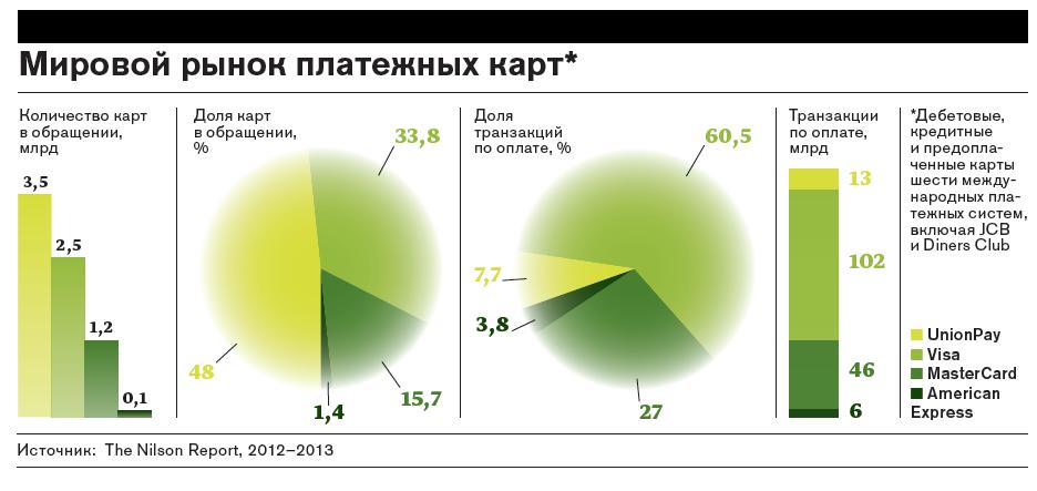 Нажмите на график для увеличения масштаба