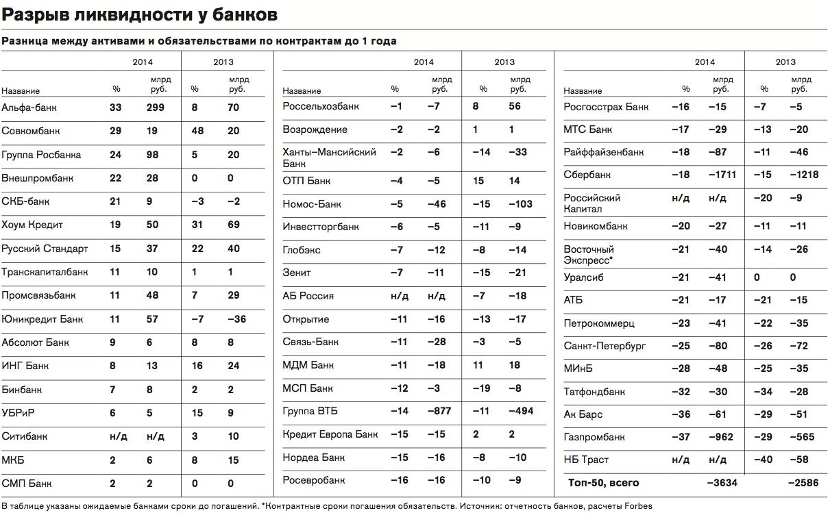 Нажмите на таблицу для увеличения масштаба