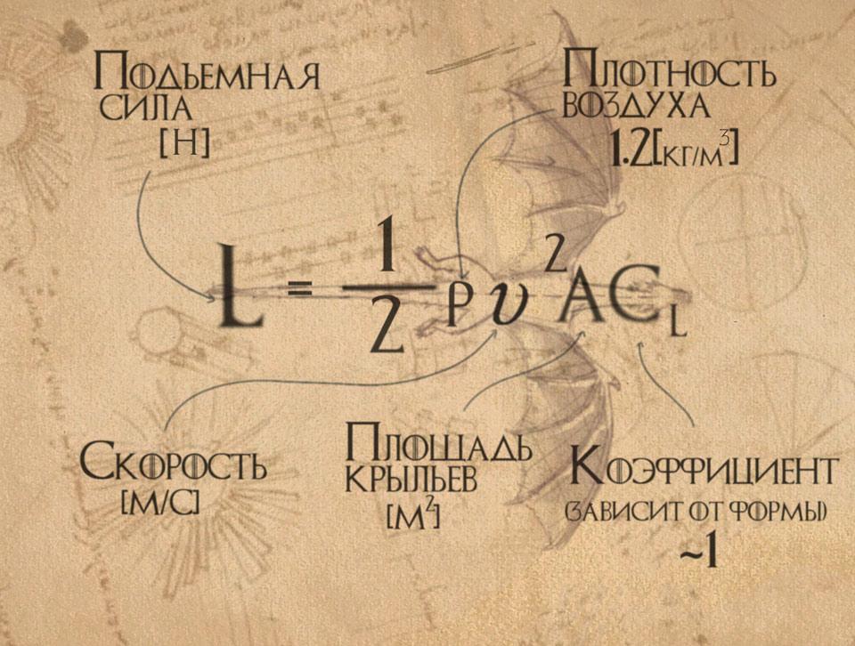 Основная формула для подъемной силы. Если магия где-то и есть - она здесь