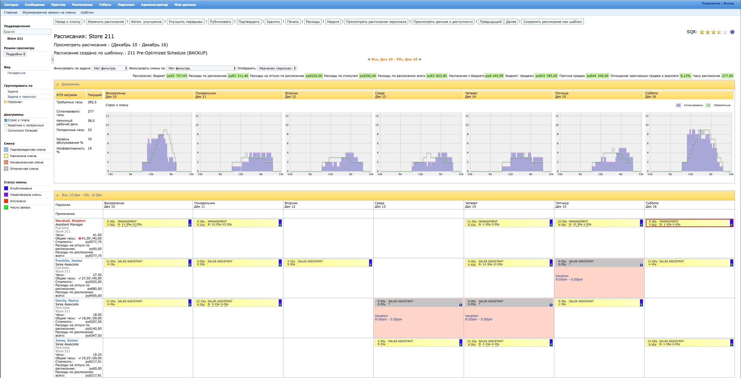 Интерфейс менеджера по планированию SAP Workforce Forecasting and Scheduling.