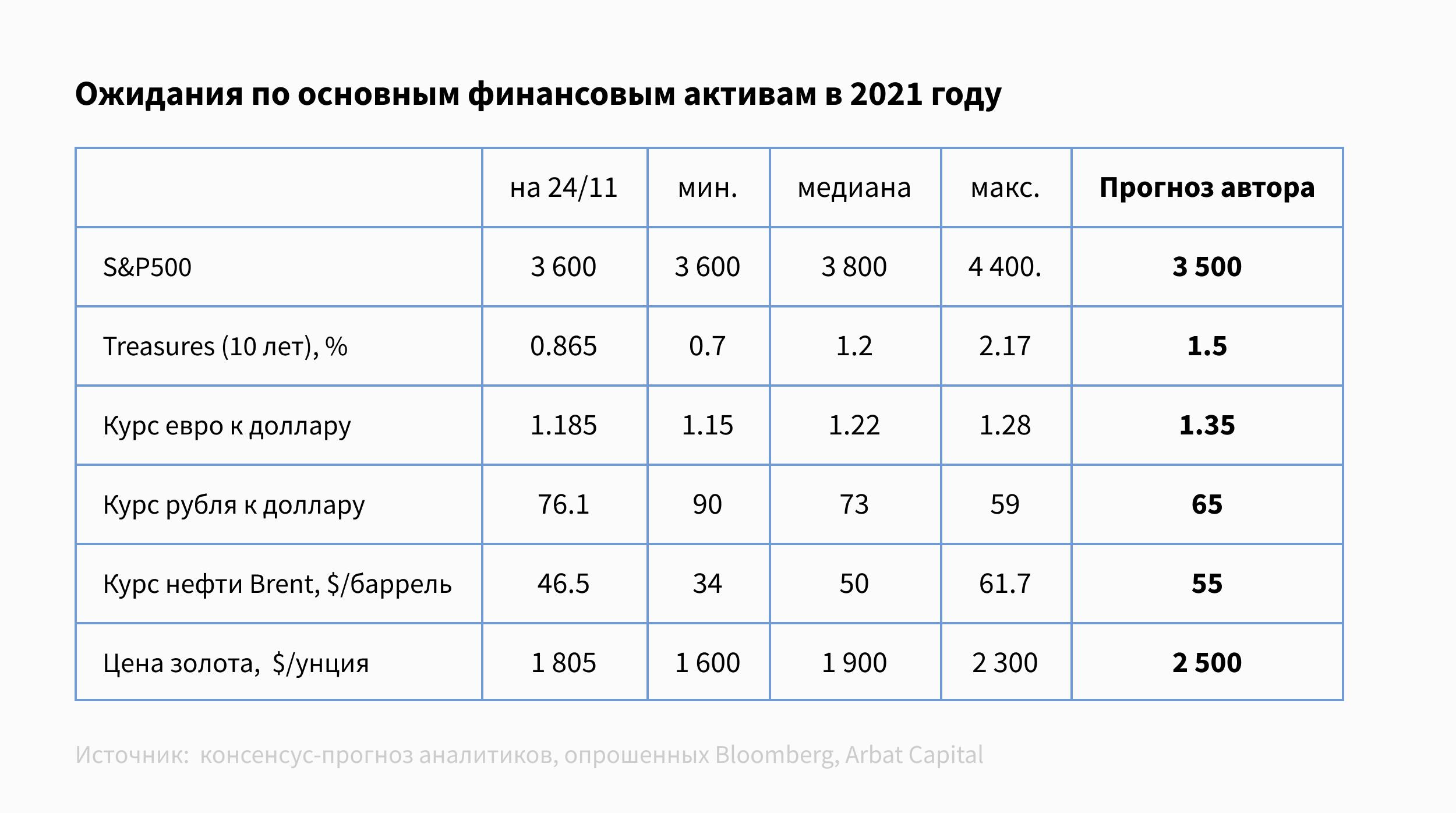 Слоты казино на доллары 2021 по маленьким ставкам