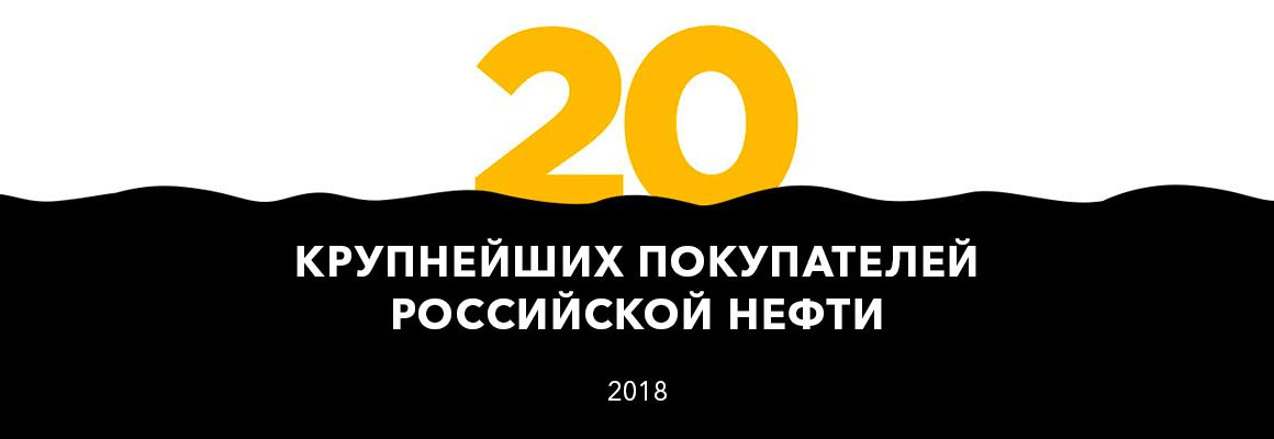 20 крупнейших покупателей российской нефти — 2018