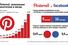 Pinterest. Визуальная соцсеть для активных потребителей