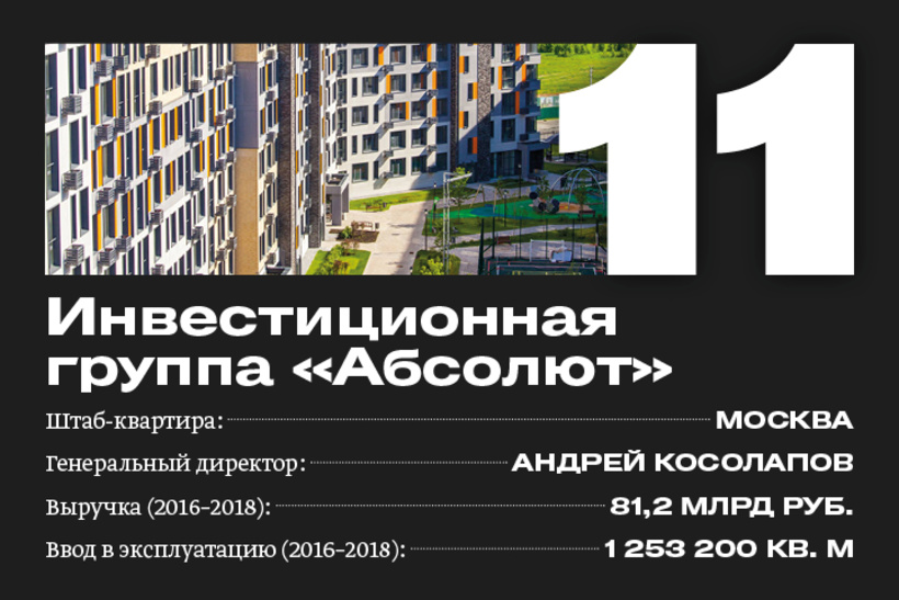 11. Инвестиционная группа «Абсолют»