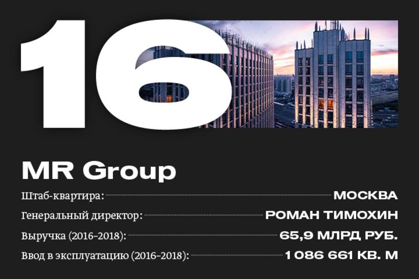 16. MR Group