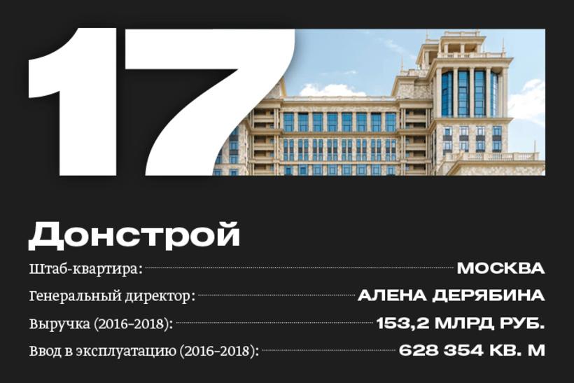 17. Донстрой