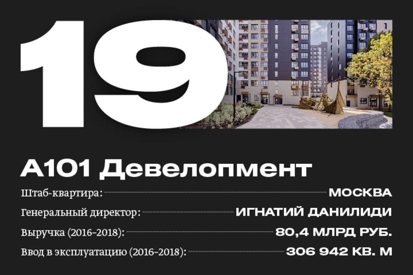 19. А101 Девелопмент