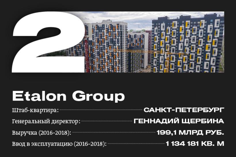 2. Etalon Group
