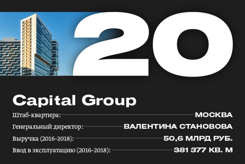 20. Capital Group