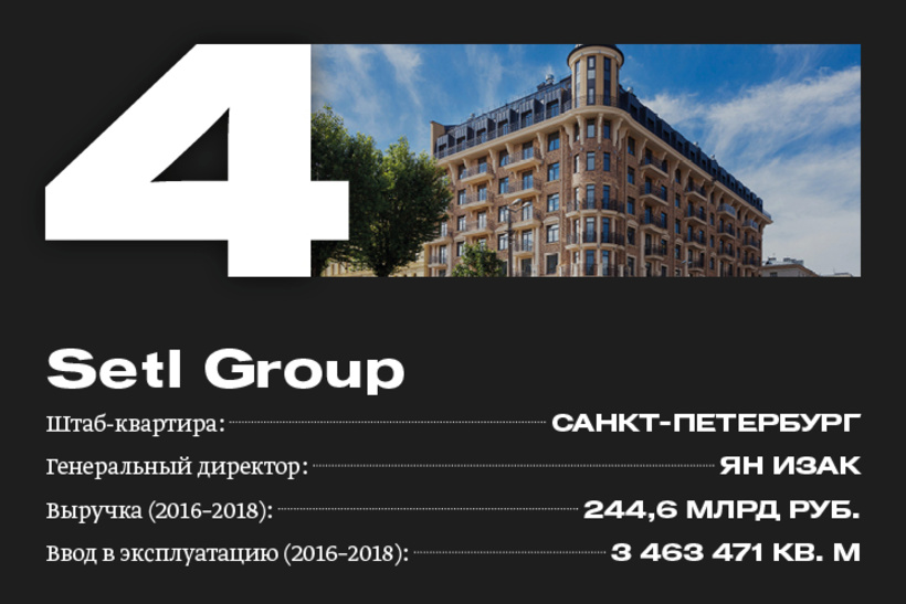 4. Setl Group