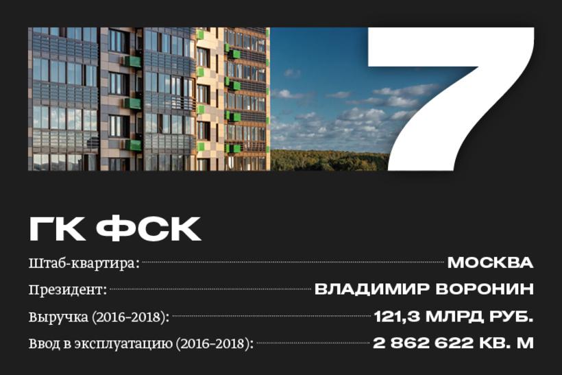 7. ГК ФСК