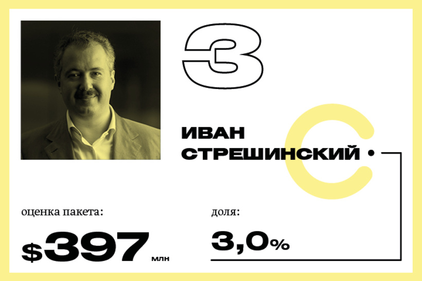 3. Иван Стрешинский