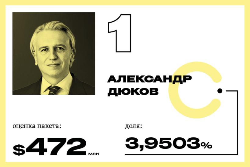 1. Александр Дюков