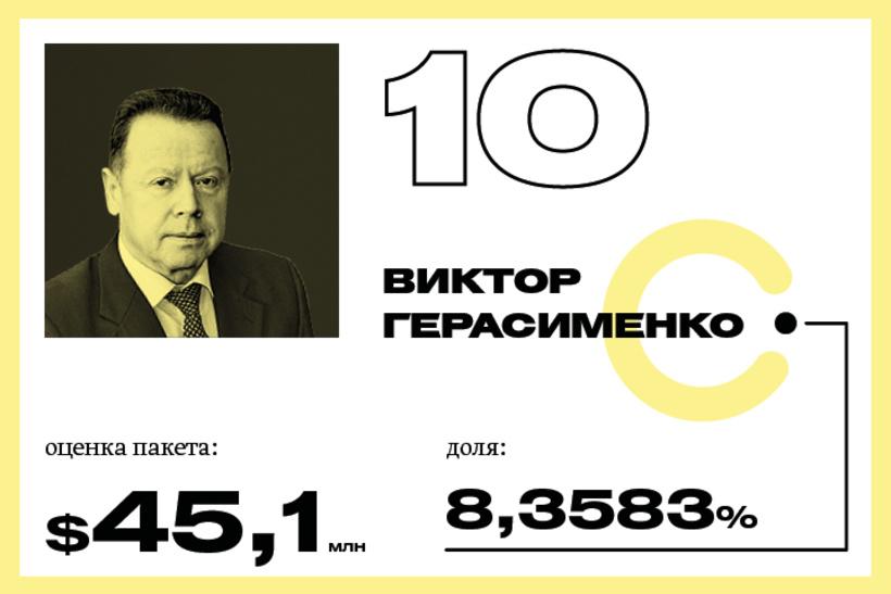 10. Виктор Герасименко