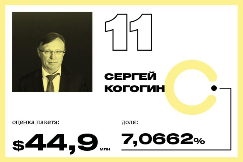 11.Сергей Когогин