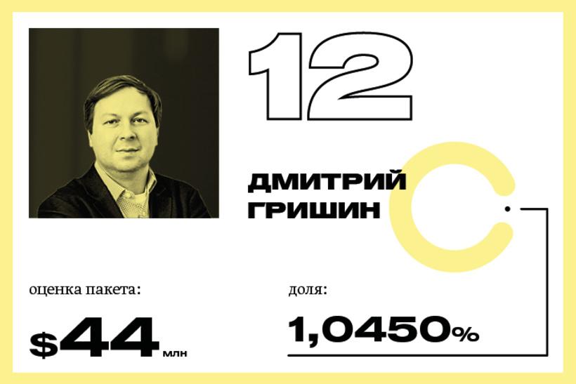 12. Дмитрий Гришин