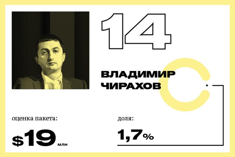 14. Владимир Чирахов