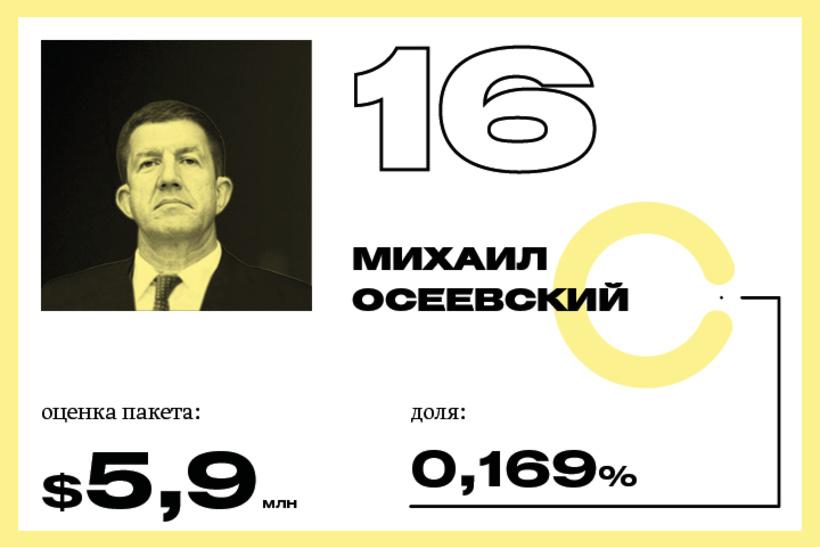 16. Михаил Осеевский
