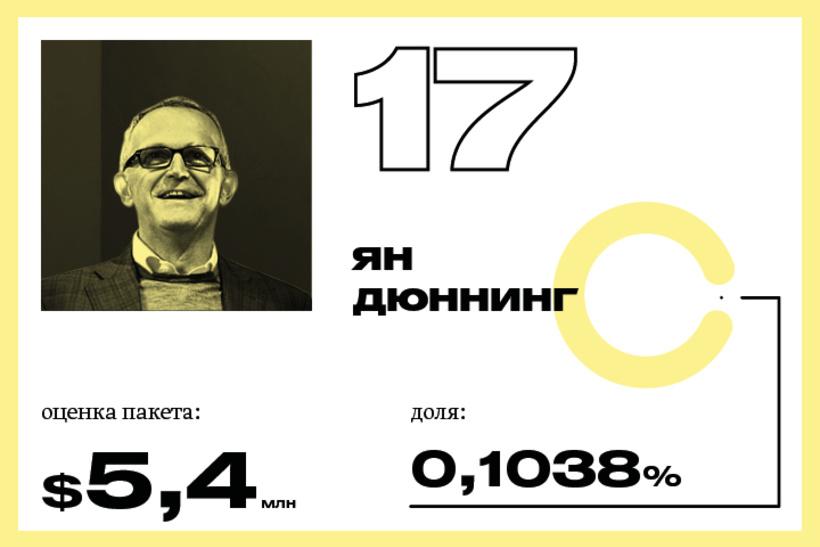17. Ян Дюннинг