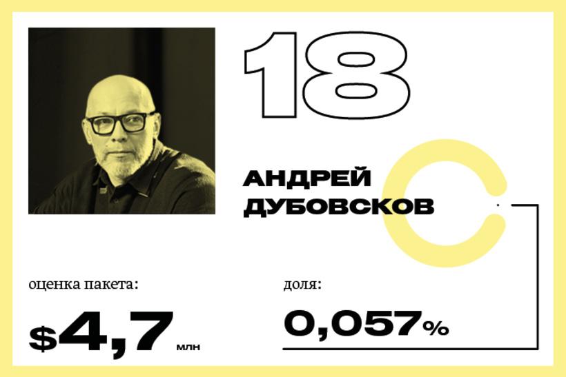 18. Андрей Дубовсков
