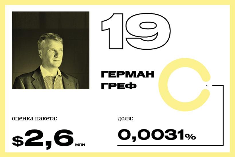 19. Герман Греф