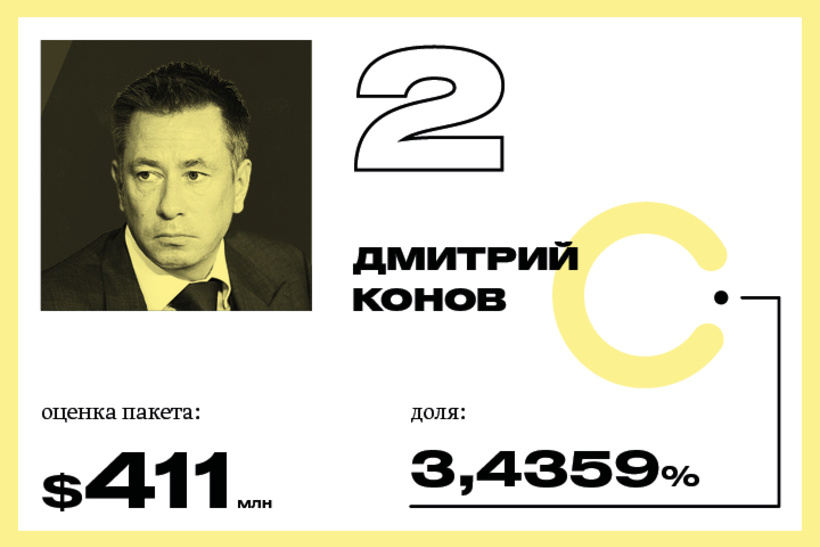 2. Дмитрий Конов
