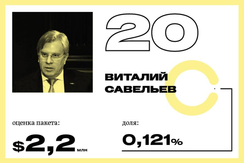 20. Виталий Савельев