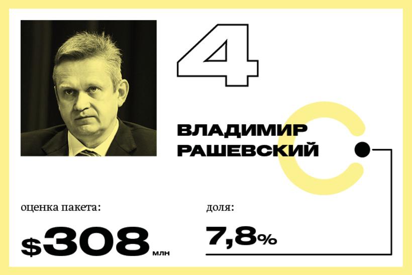 4. Владимир Рашевский