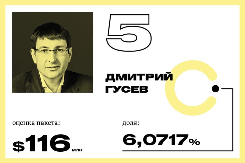 5. Дмитрий Гусев