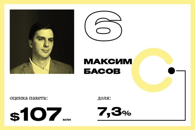 6. Максим Басов