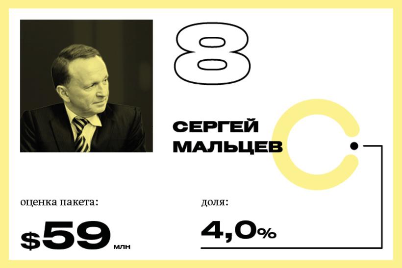 8. Сергей Мальцев