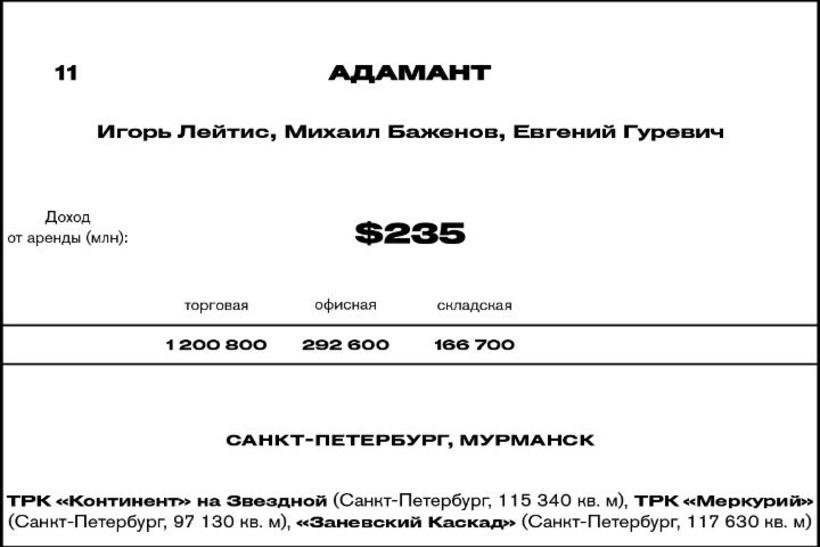 11. Адамант