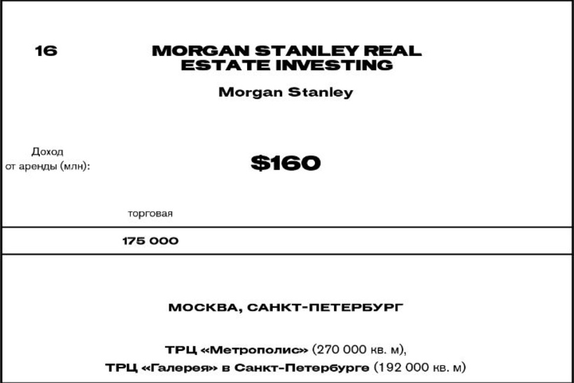 16. Morgan Stanley Real Estate Investing