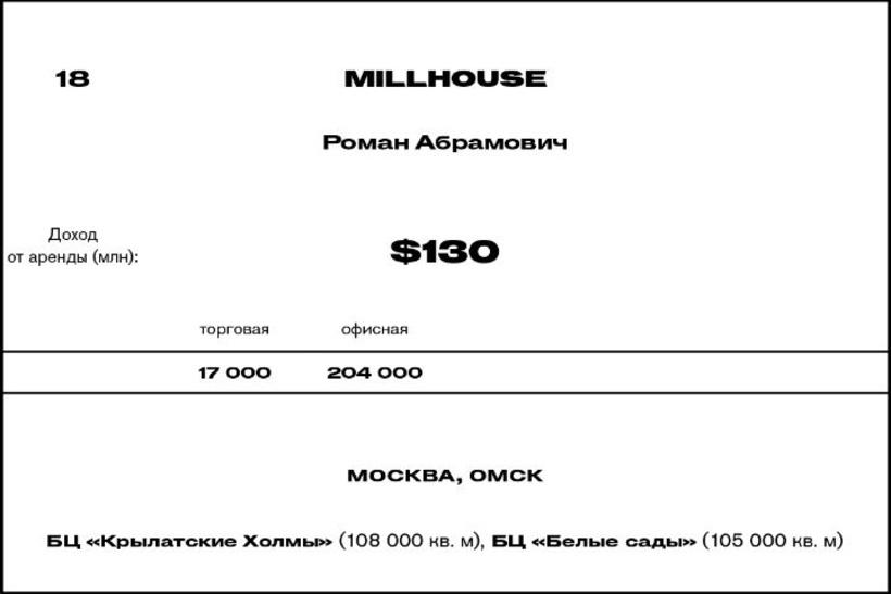 18. Millhouse