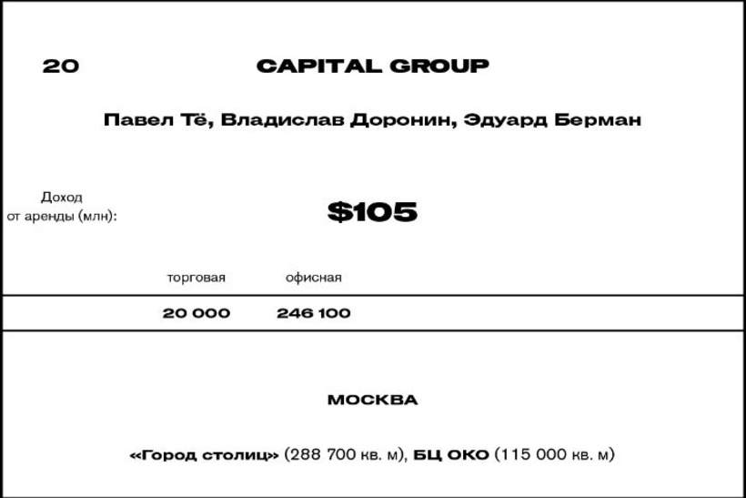 20. Capital Group