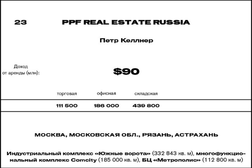 23. PPF Real Estate Russia
