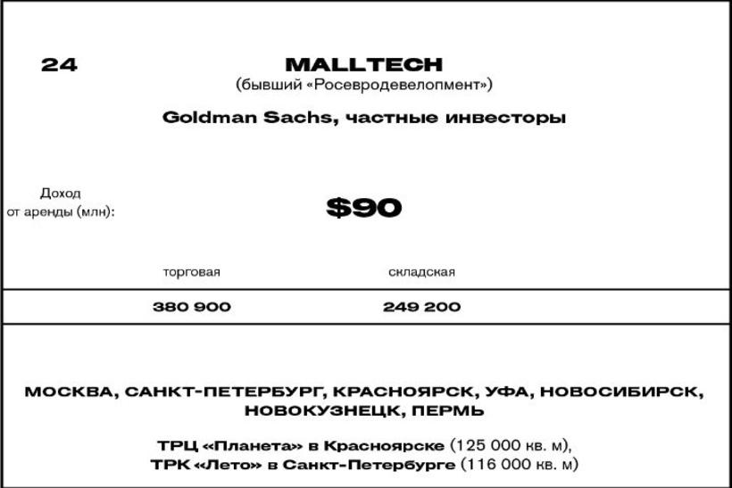 24. Malltech (бывший «Росевродевелопмент»)