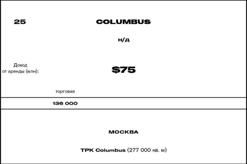 25. Columbus